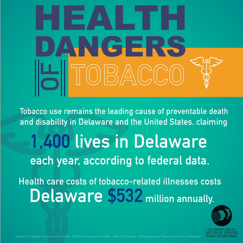 Image of various statistics of tobacco usage