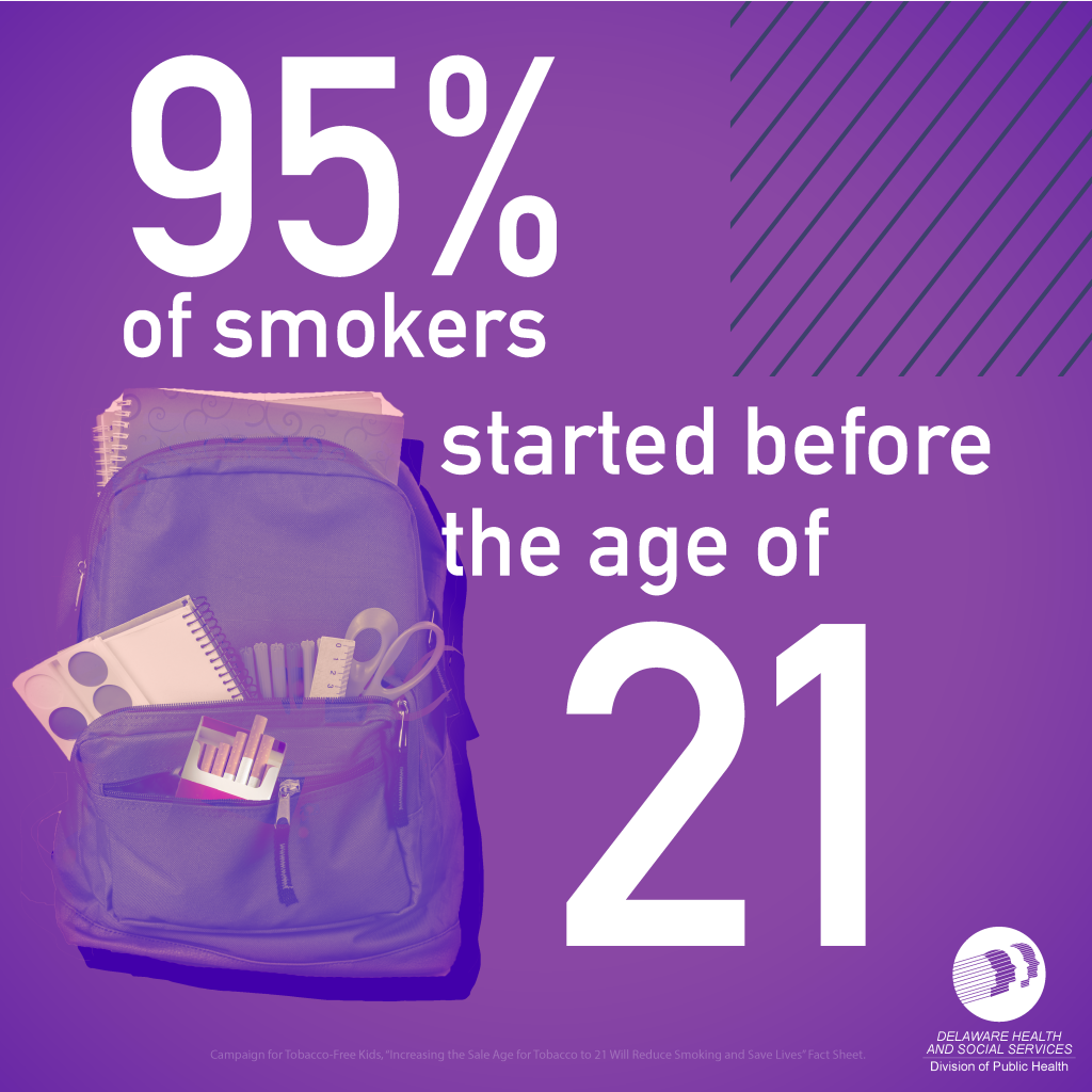 Image of a backpack and Tobacco usage in a graphic