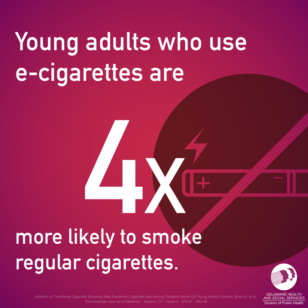 Image of an e cigarette and Tobacco usage in a graphic