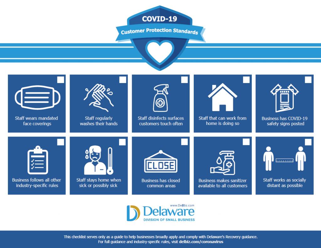 CPS Checklist graphic